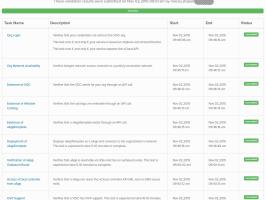 VMwareHybridTestsCompleted